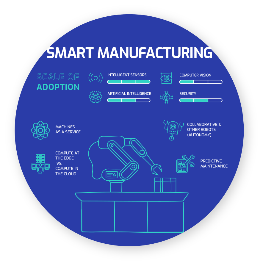 mcrock the industrial internet smart manufacturing